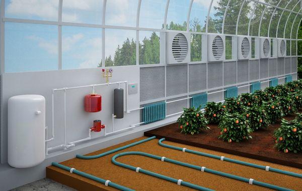 Система обогрева в промышленной теплице