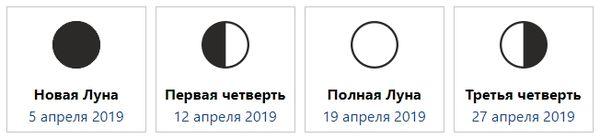 Фазы луны в апреле 2019 года