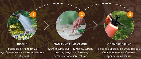 Правила использования БиоГроу