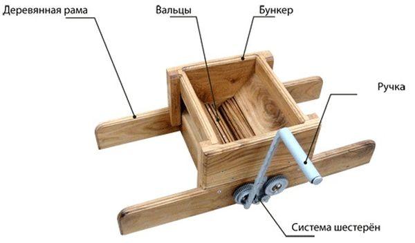 Схема изготовления виноградной дробилки