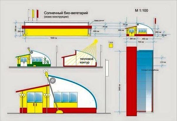 Конструкция солнечного био-вегетария