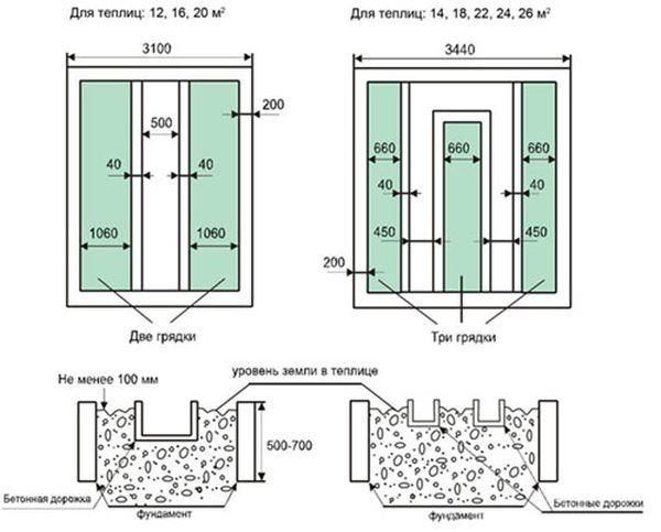 Схема изготовления грядок в теплице