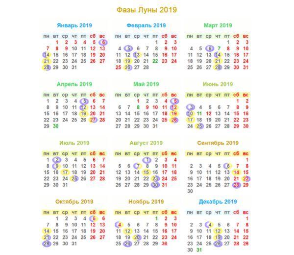 Календарь фаз луны в 2019 году